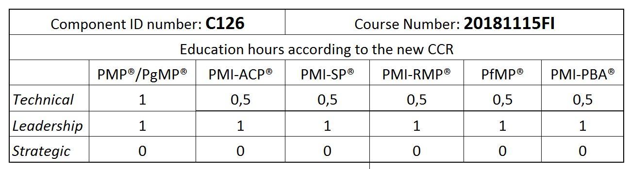 PDU Table 20181115FI